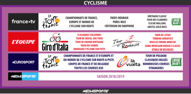 CYCLISME19