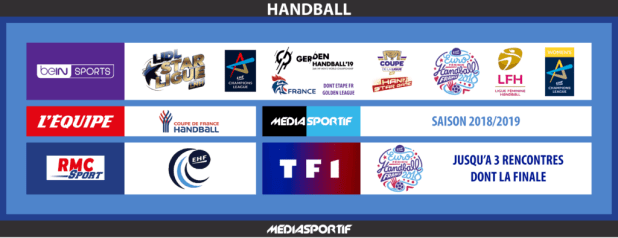HANDBALL19