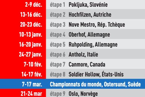 Calendrier Coupe Du Monde Biathlon 2020.La Saison De Biathlon Commence Ce Weekend Sur La Chaine L