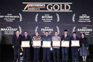 Makassar Kembali Raih Penghargaan IAA 2018