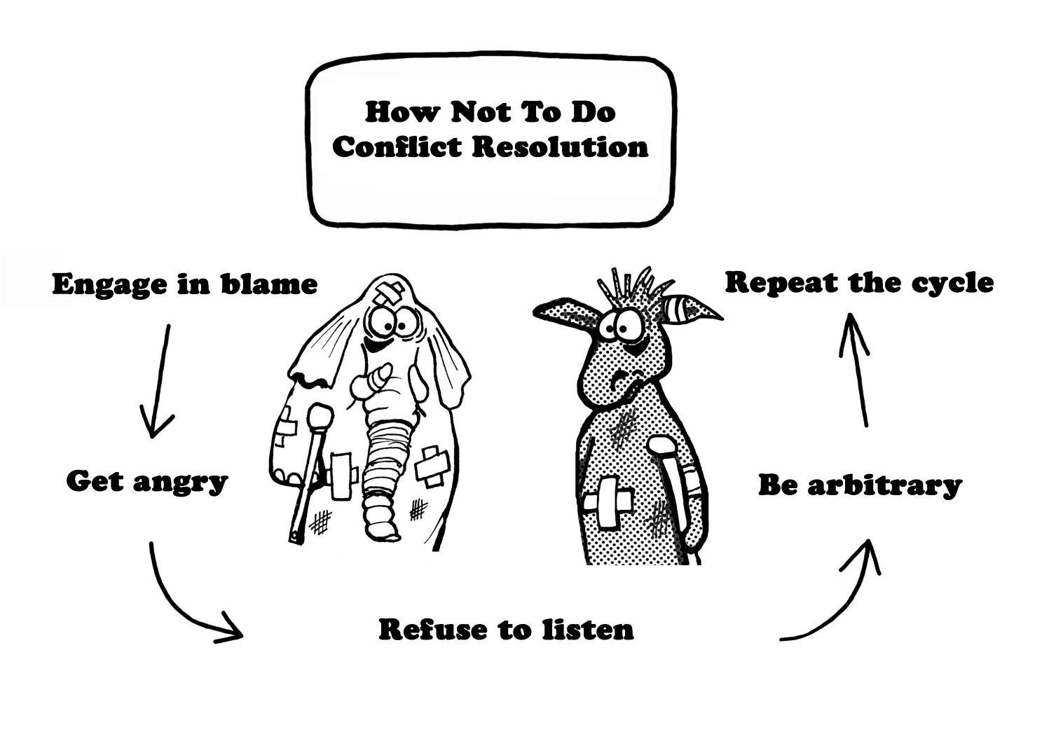 Making Decisions In Divorce Mediated Dispute Solutions