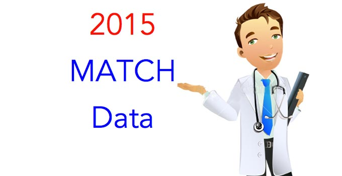 2015 Match Data For IMG Applicants - Medical Institution