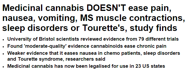 Medical Cannabis Does Not...