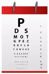 Improve Vision Image