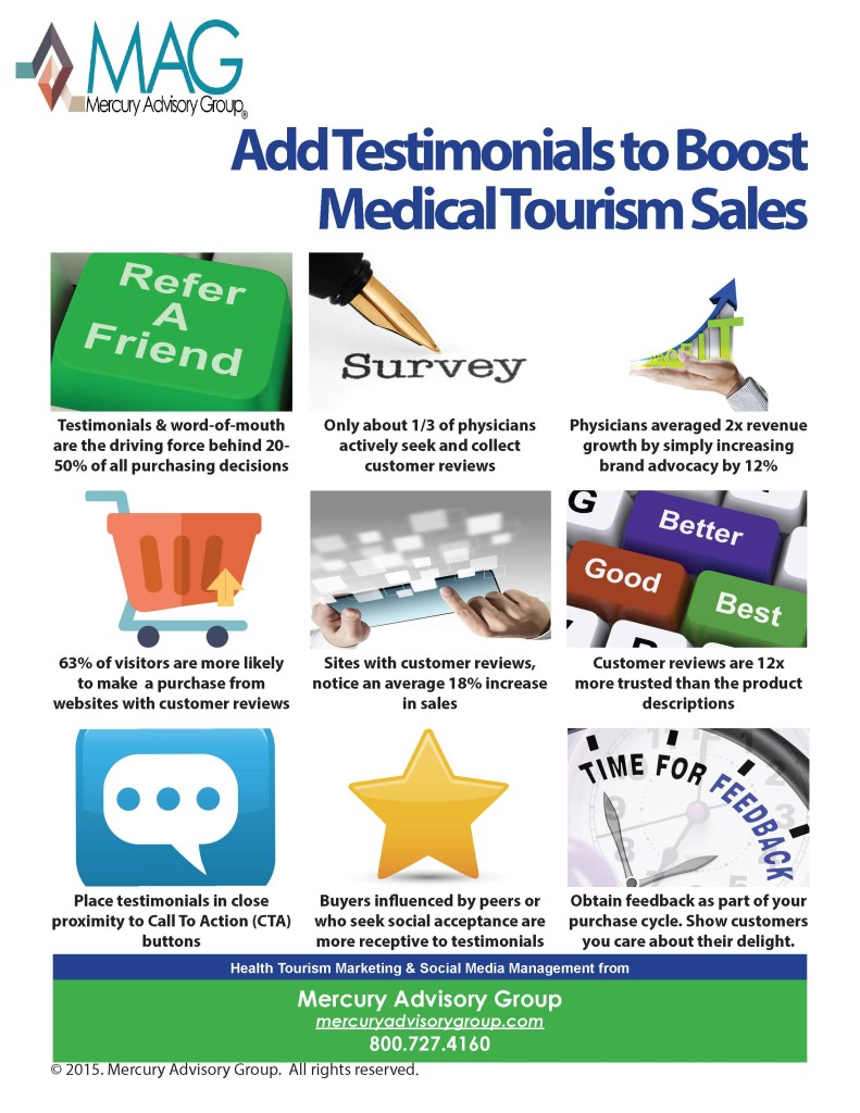 infographic, Testimonials, to Boost Medical Tourism Sales