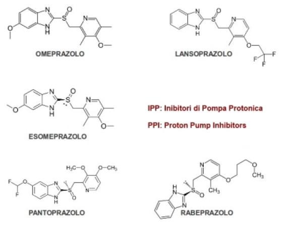 molecole degli inibitori di pompa proonica