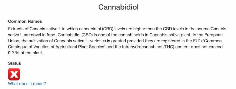 CBD Regulation UK - - Explained - - Medic Pro Limited