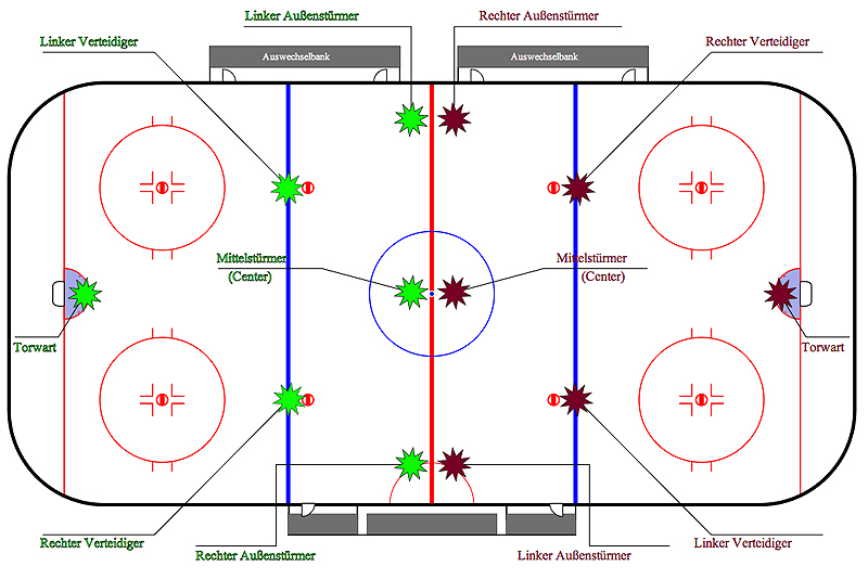 1bankeishockeyliga wordpress com