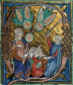 A master strikes a boy's hand with a palmatoria - illuminated copy of Priscian's Institutiones, MS Burney 275, c.1309-16, f.94 (British  Library). Photo courtesy University of Leicester