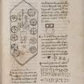Christian Ritual Magic in the Middle Ages