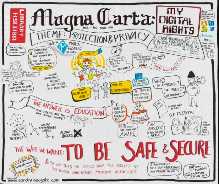 """Visual minutes"" by Sandra Howgate, created for Magna Carta: My Digital Rights with the help of Year 9 girls from Maria Fidelis School at the Web We Want Festival, hosted by the Southbank Centre -- Photo courtesy British Library"