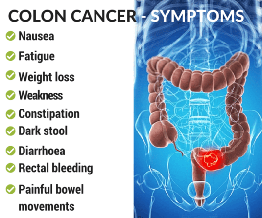 Image result for colorectal cancer india