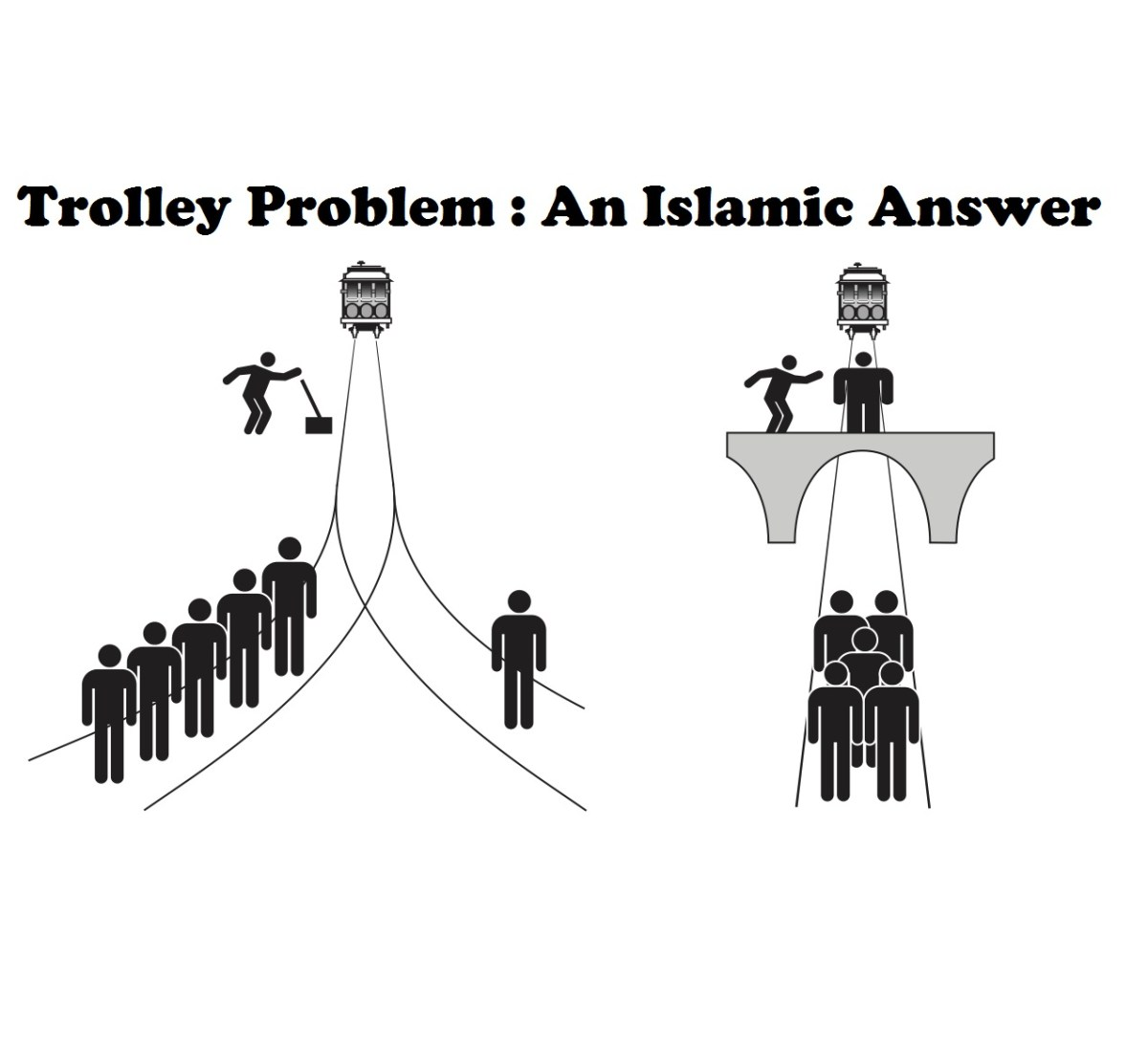 Trolley Problem : An Islamic Answer