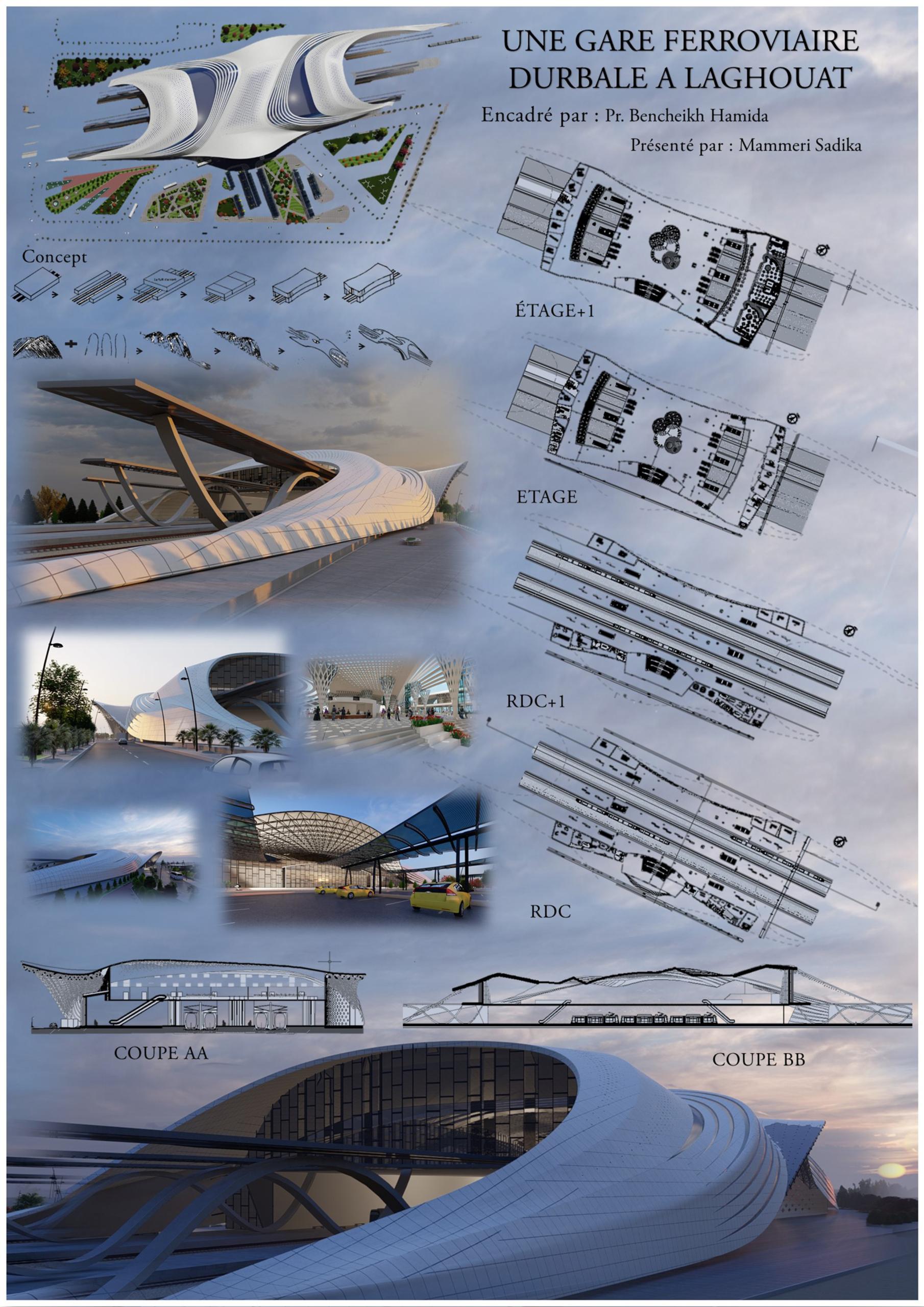 DEUXIÈME PRIX – MAMMERI SADIKA Conception d'une gare ferroviaire durable à Laghouat – Etude de l'impact de l'orientation du hall d'accueil sur le confort thermique