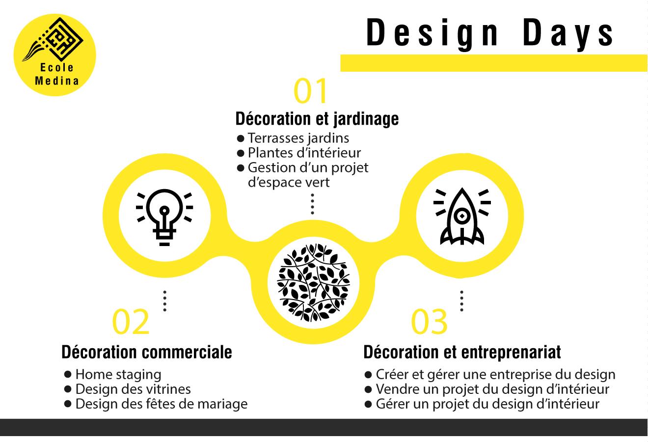 journées d'études dans le domaine de design