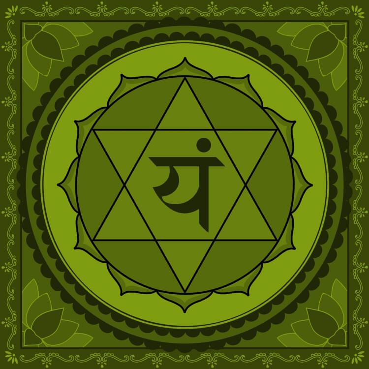 I Sette Chakra principali 8