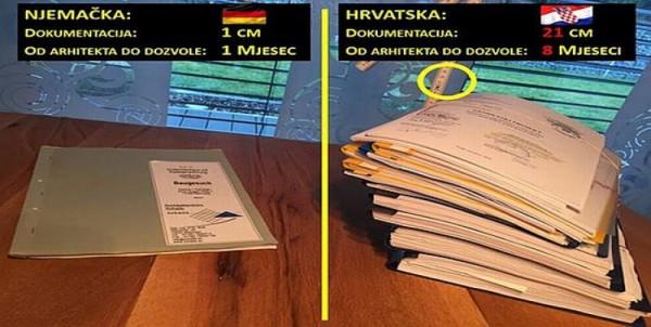 Njemački Hrvat slikovito pokazao zašto Hrvatska ne privlači investitore