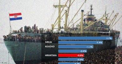 odlazak Hrvata