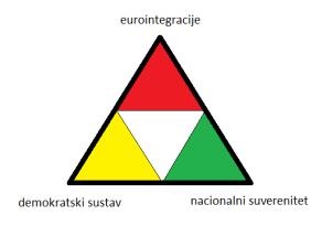 Nezavisni za Hrvatsku – Movement for a Europe of Nations and Freedom (ENF)