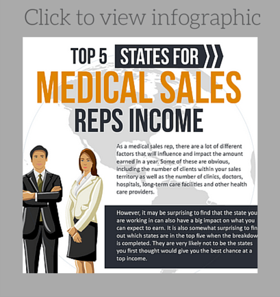 Superbe Medical Sales Salaries By State As A Medical Sales Rep ...