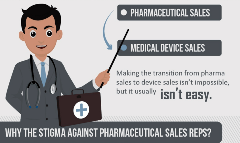 how to switch from pharma sales to medical device sales jobs