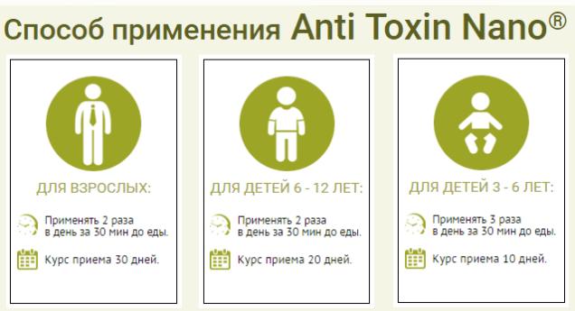Способ избавления от токсинов
