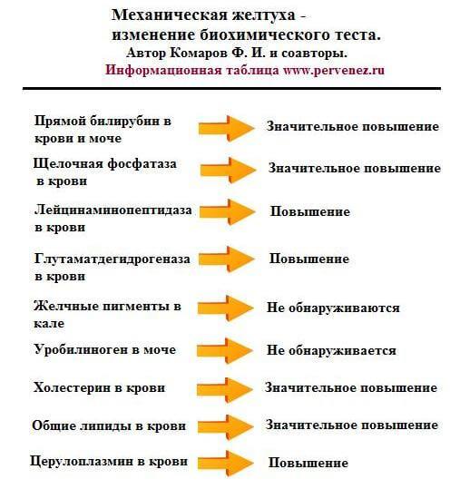 pechenochnye_proby