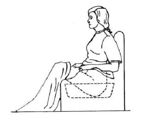 Как принимать ванночки с накладкой
