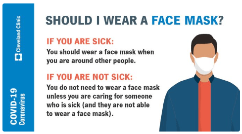 Cleveland Clinic: Wear Face Masks When Sick or Caring for Sick