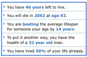 John's Predicted Lifespan