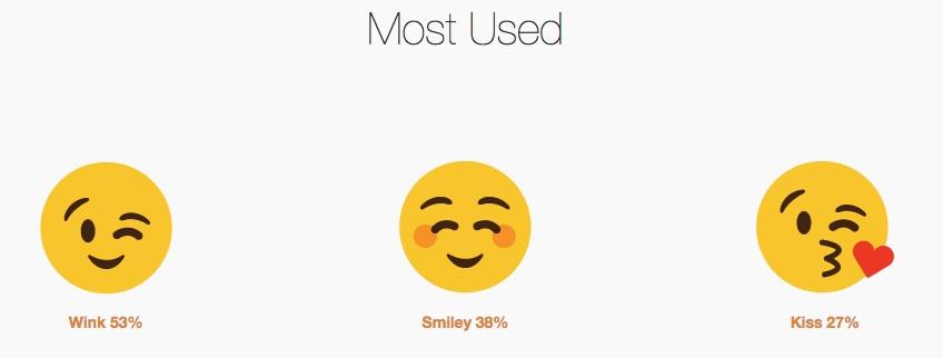 emojis*
