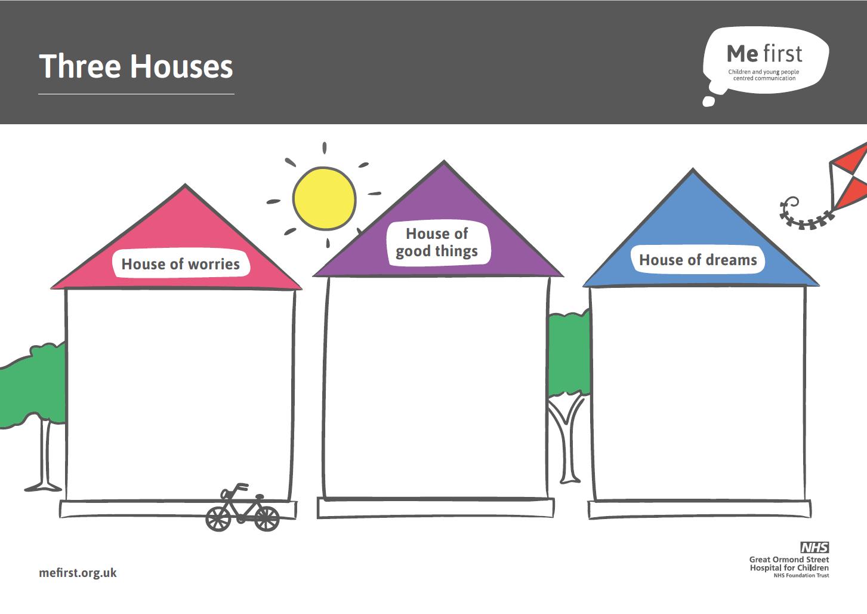 Me First Three Houses Tool