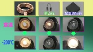 超伝導の明るさ比較