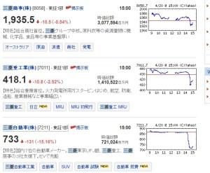 三菱株価暴落2016