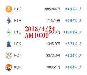 24日仮想通貨
