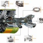 Aerospace Component1