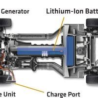 powertrain-hybrid 3