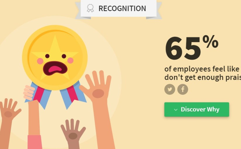 What's Up in Gamification #19: Employee Engagement