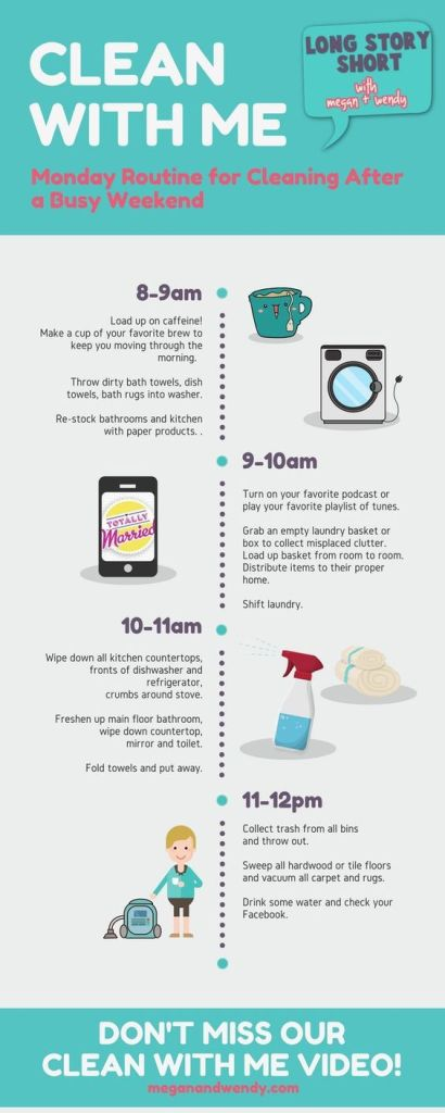 Tips for cleaning your house after a busy weekend