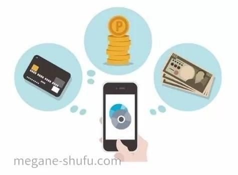 DVD宅配レンタルサービスの支払い方法