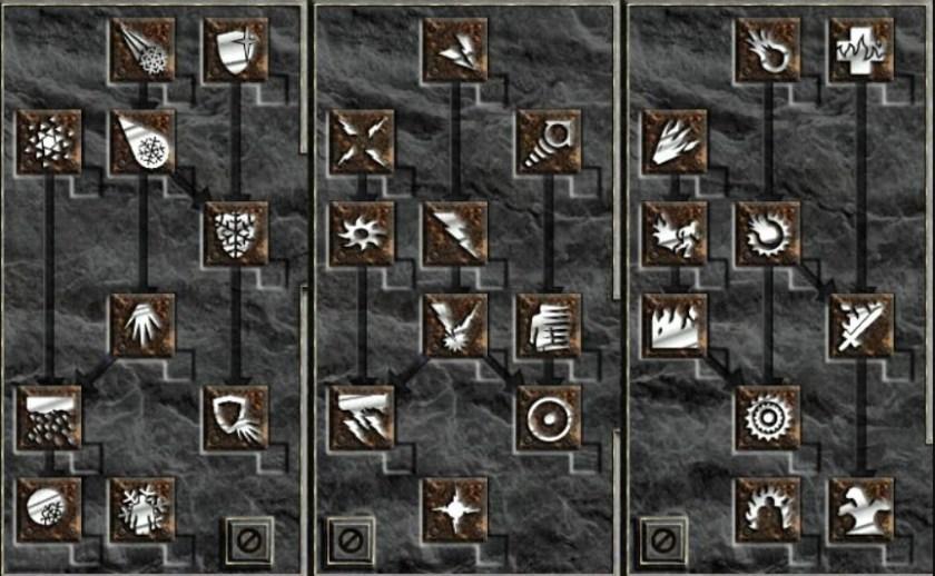 Skill Tree Diablo 2