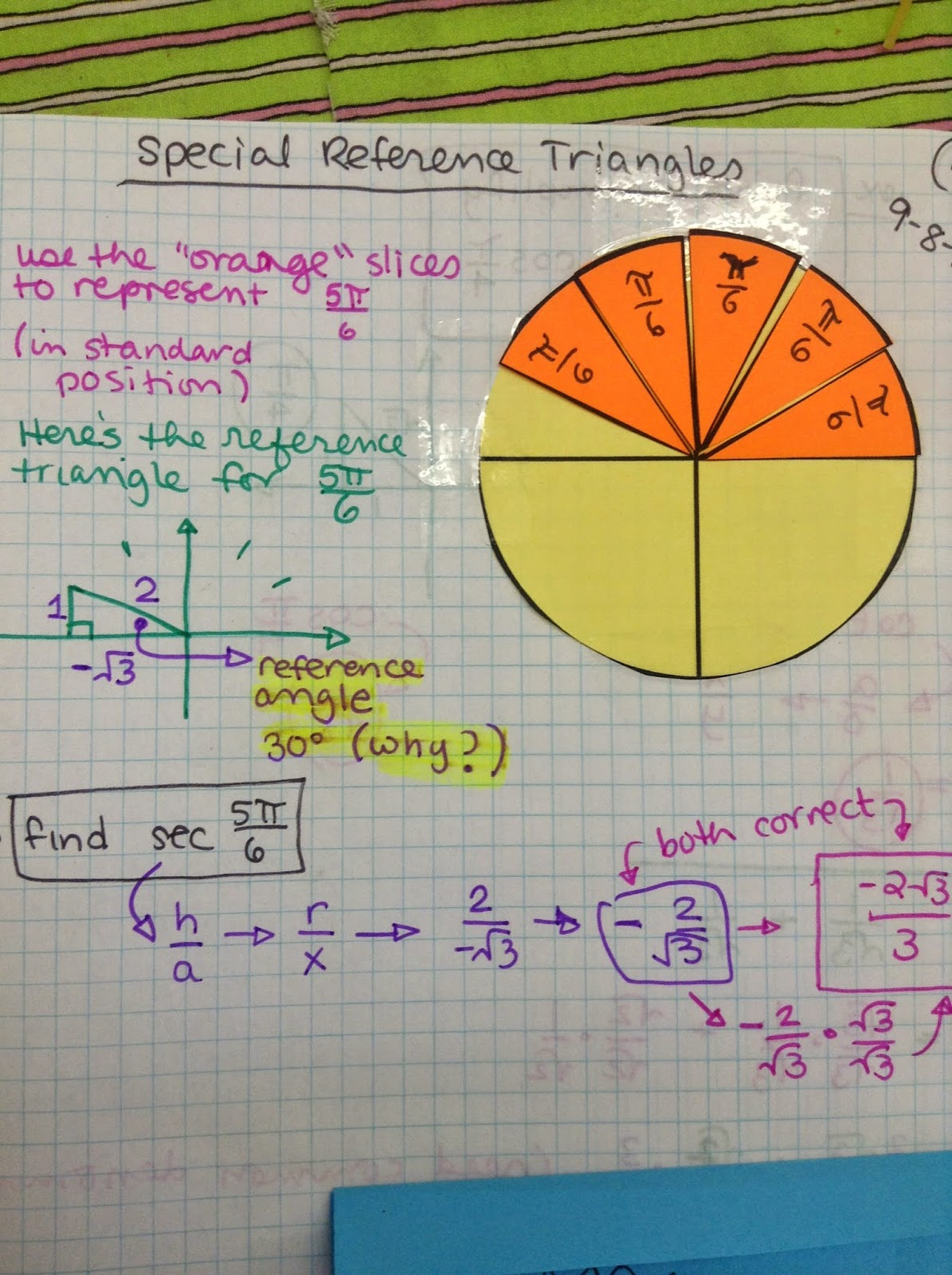 If You Teach Trig You Need This Post Insert Clever Math Pun Here