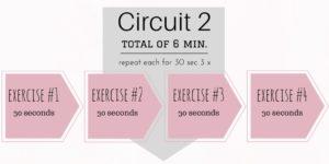 circuit 2 summary | meg marie fitness |