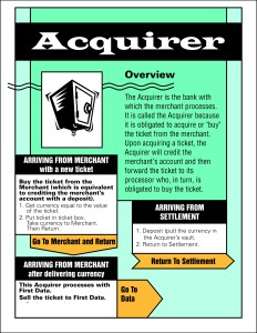 poster-acquirer