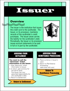 poster-issuer