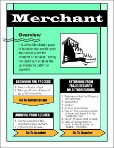 poster-merchant