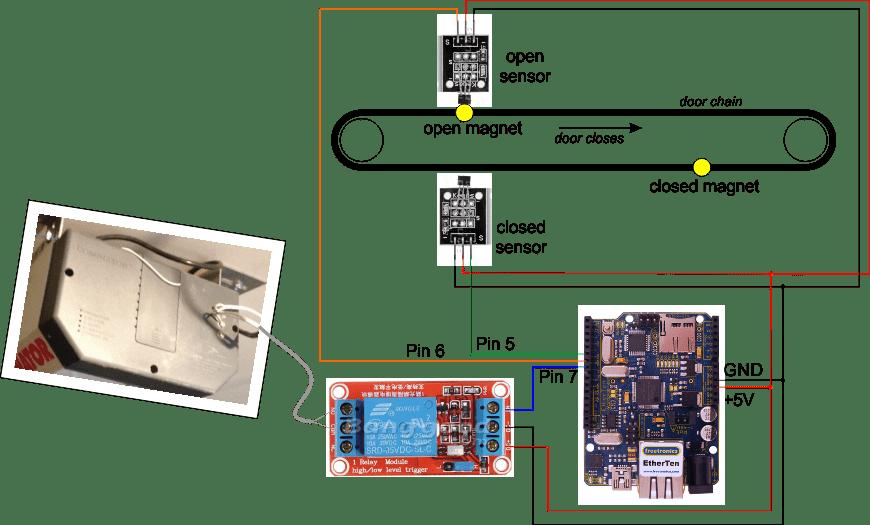 Build a Web Enabled Arduino Garage Door Opener  MegunoLink