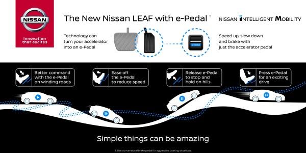 Elektroauto Nissan LEAF – e-Pedal. Bildquelle: Nissan