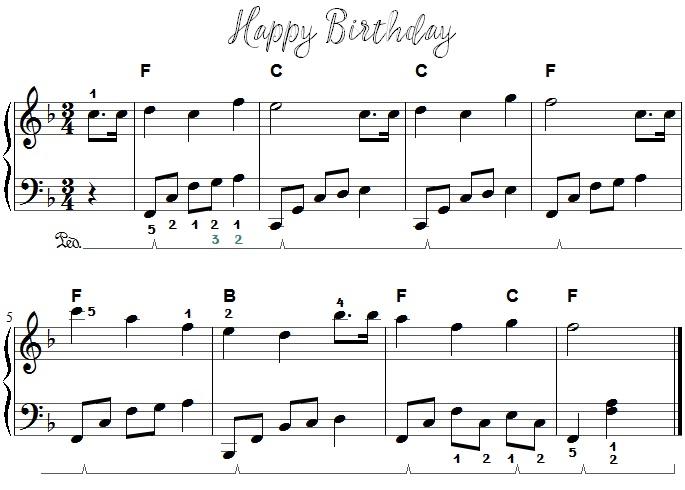 Happy Birthday Mit Kostenlosen Klaviernoten