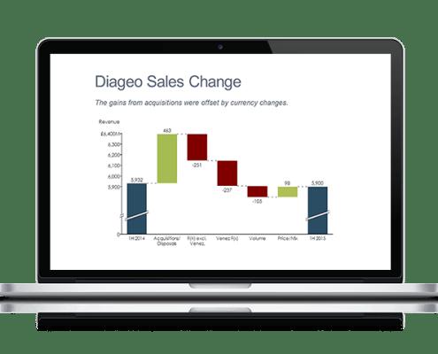 Laptop with Cascade Chart of Diageo Revenue Change